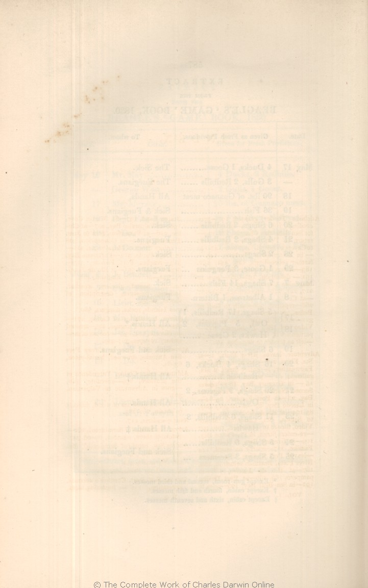 2b0189e382d75 Proceedings of the first expedition