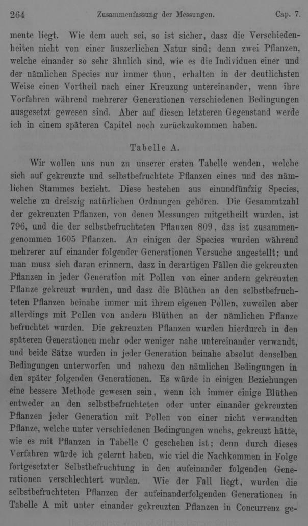 Darwin, C. R. 1877. Die Wirkungen der Kreuz- und Selbst-Befruchtung ...