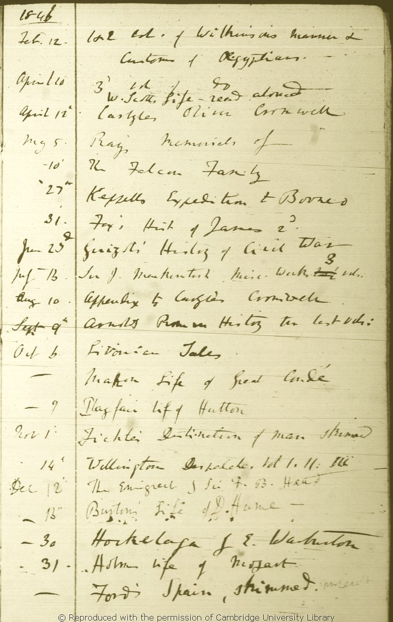 Darwin C  R  'Books to be read' and 'Books Read' notebook